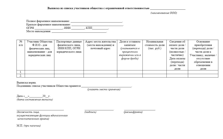 Выписка из списка участников