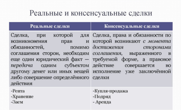 Договор на обработку персональных данных между юридическими лицами